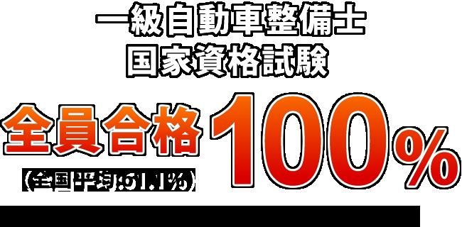 一級自動車整備士国家資格試験 全員合格! 合格率100%